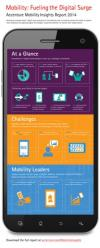 Accenture Mobility Research Infographic.jpg
